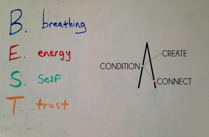 The Four Considerations  – The B.E.S.T. Approach Part 3